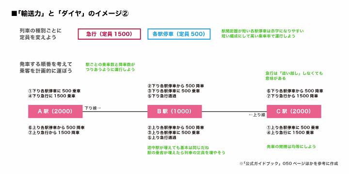 https://neorail.jp/forum/uploads/a9_basics_dia2.png