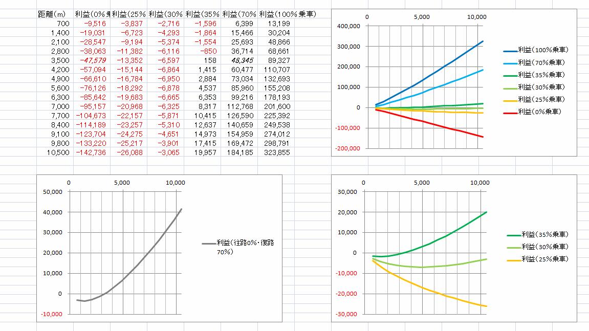 https://neorail.jp/forum/uploads/a9_basics_fare3.png?ref=3918