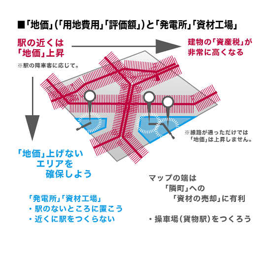 https://neorail.jp/forum/uploads/a9_basics_industry.1.png