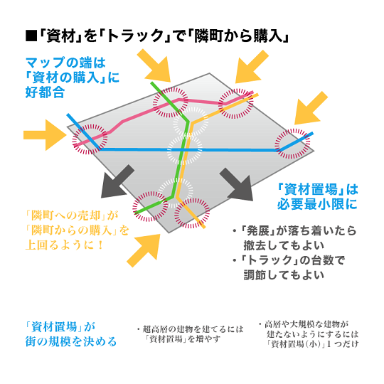 https://neorail.jp/forum/uploads/a9_basics_industry.2.png