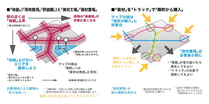 https://neorail.jp/forum/uploads/a9_basics_industry.png?ref=4039
