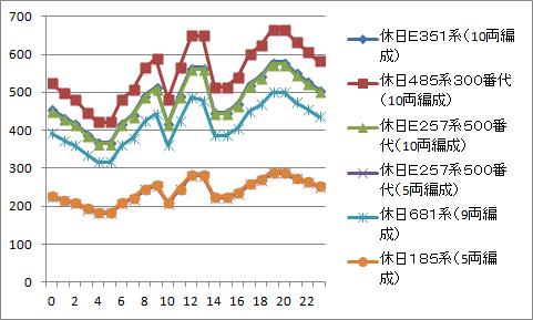 https://neorail.jp/forum/uploads/a9_basics_inter_city_passengers_ltdexp_6.png