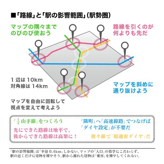https://neorail.jp/forum/uploads/a9_basics_line.1.png?ref=3870