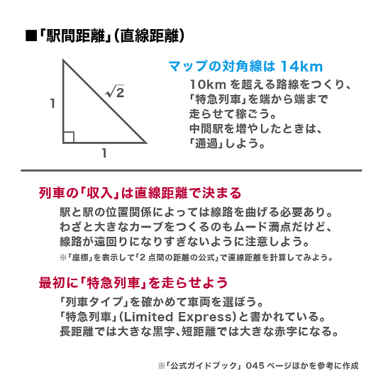 https://neorail.jp/forum/uploads/a9_basics_line.2.png