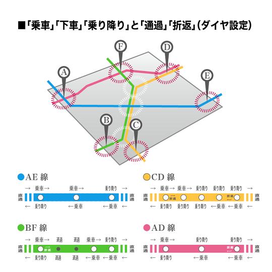 https://neorail.jp/forum/uploads/a9_basics_line.3.png?ref=3928