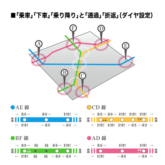 https://neorail.jp/forum/uploads/a9_basics_line.3.png?ref=4086