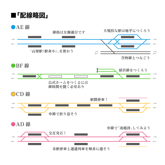https://neorail.jp/forum/uploads/a9_basics_line.4.png