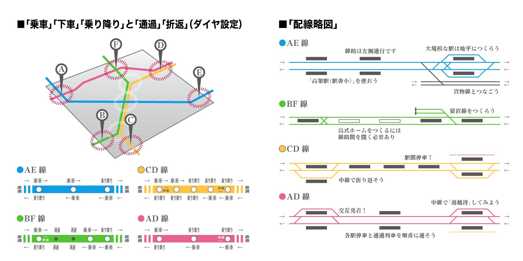 https://neorail.jp/forum/uploads/a9_basics_line02.png?ref=3861