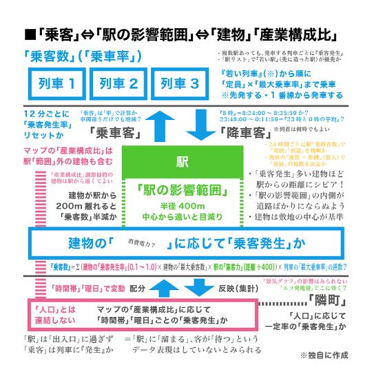 https://neorail.jp/forum/uploads/a9_basics_passenger.1.png?ref=3950