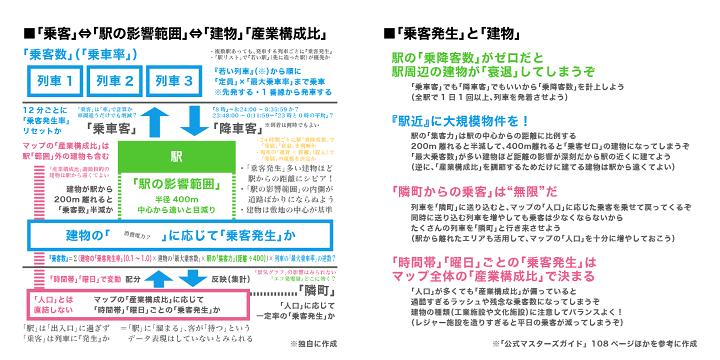 https://neorail.jp/forum/uploads/a9_basics_passenger.png
