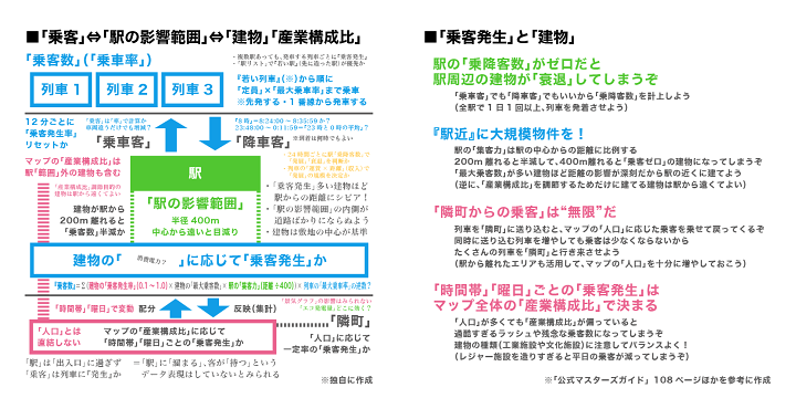 https://neorail.jp/forum/uploads/a9_basics_passenger.png?ref=4066