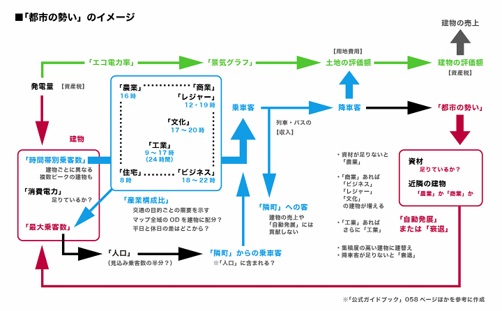 https://neorail.jp/forum/uploads/a9_basics_system.png