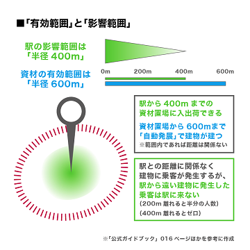 https://neorail.jp/forum/uploads/a9_coverage.png