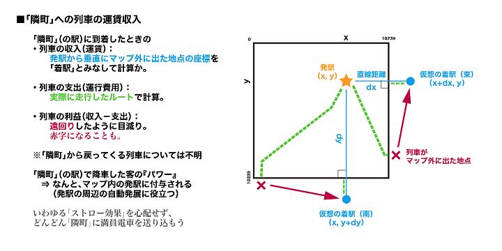 https://neorail.jp/forum/uploads/a9_extra2.png?ref=4086