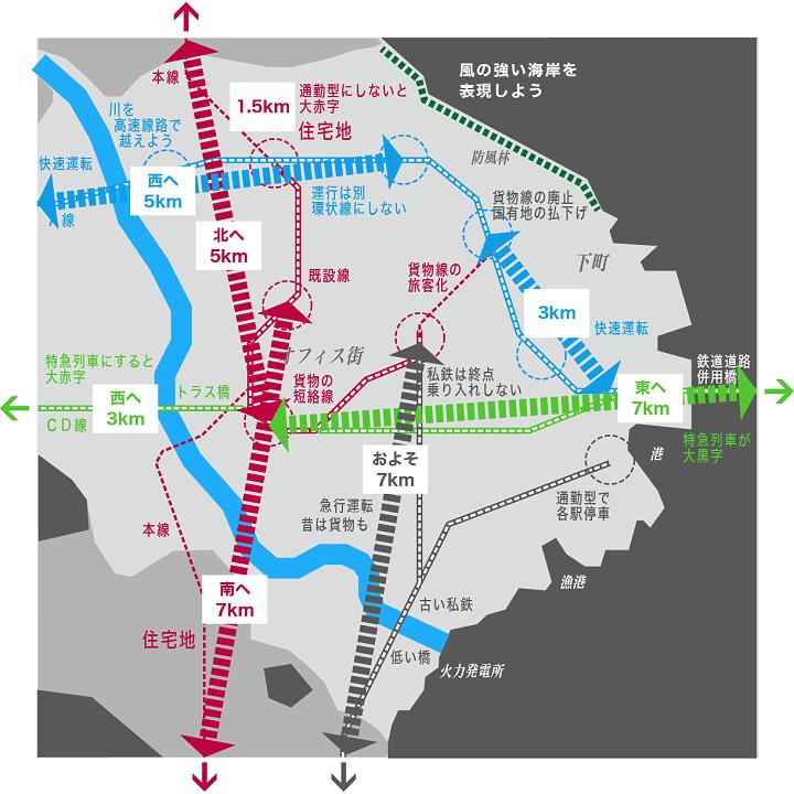https://neorail.jp/forum/uploads/a9_region_expert_route.png