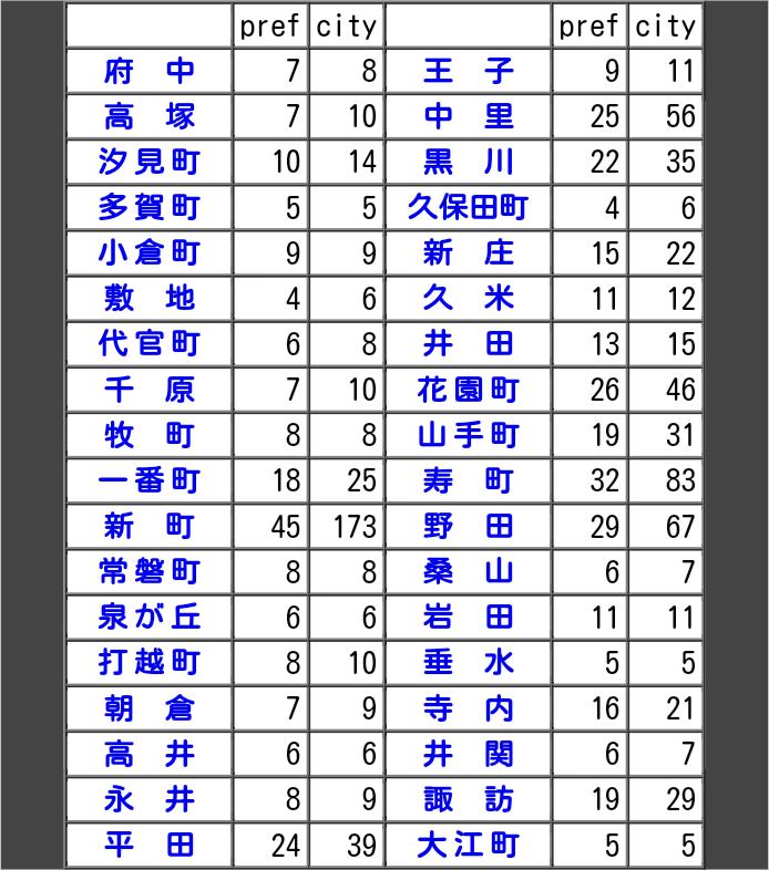 https://neorail.jp/forum/uploads/a9v5_const09_placenames01.png