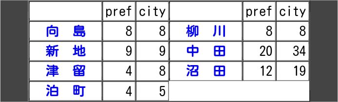 https://neorail.jp/forum/uploads/a9v5_const09_placenames02.png