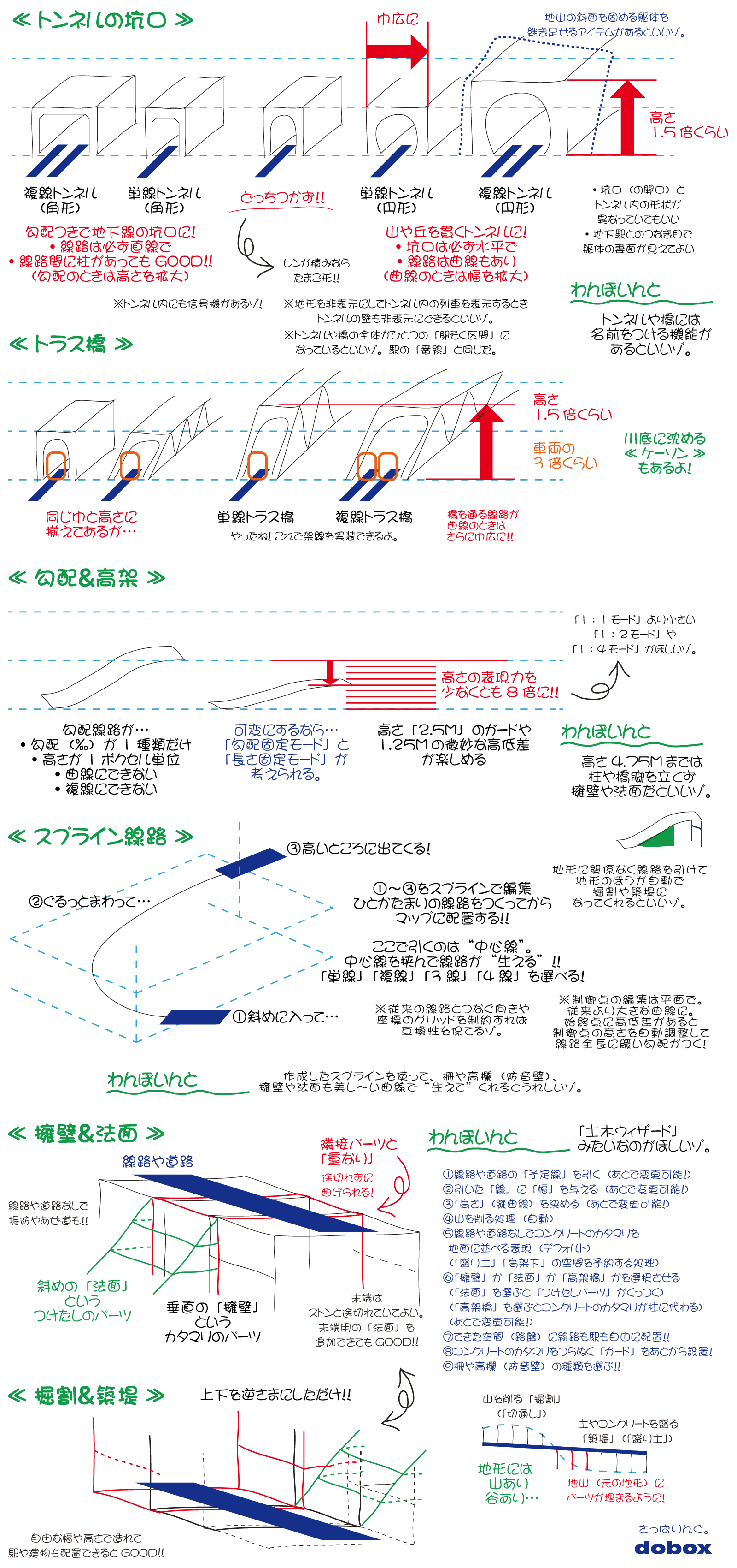https://neorail.jp/forum/uploads/atrain_dobox.png