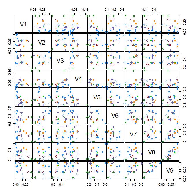 https://neorail.jp/forum/uploads/r_index9_rpart_plot.png