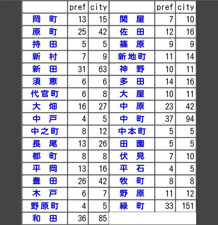https://neorail.jp/forum/uploads/ss_naruhaya_placenames_haya.png