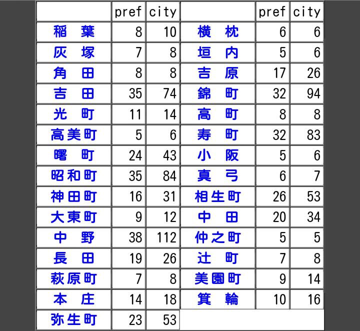 https://neorail.jp/forum/uploads/ss_naruhaya_placenames_naru.png