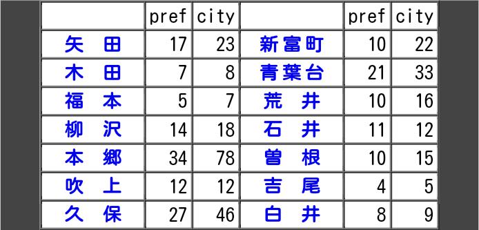 https://neorail.jp/forum/uploads/ss_region4_placenames03.png