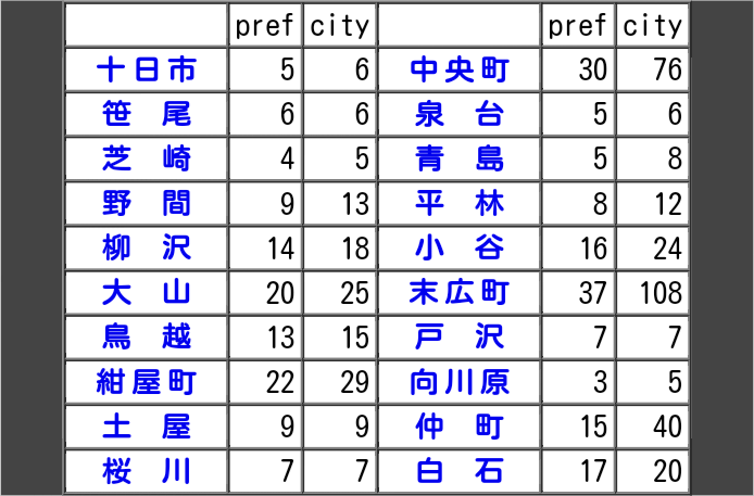 https://neorail.jp/forum/uploads/ss_region4_placenames04.png