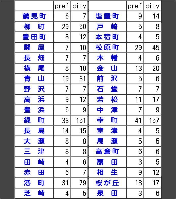 https://neorail.jp/forum/uploads/ss_region9_placenames01.png