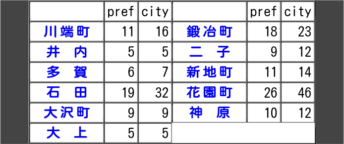 https://neorail.jp/forum/uploads/ss_region9_placenames02.png