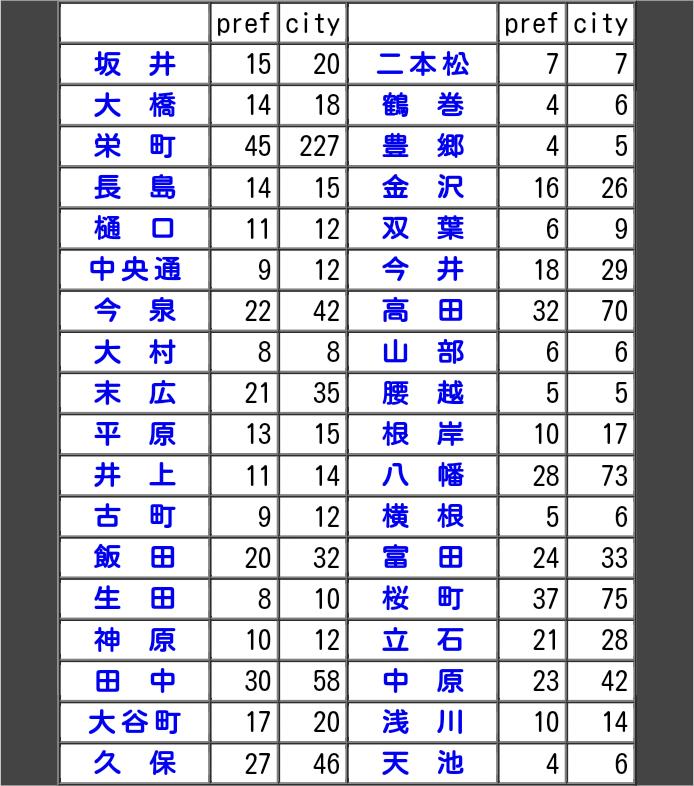 https://neorail.jp/forum/uploads/ss_tem3gak_a1_placenames01.png