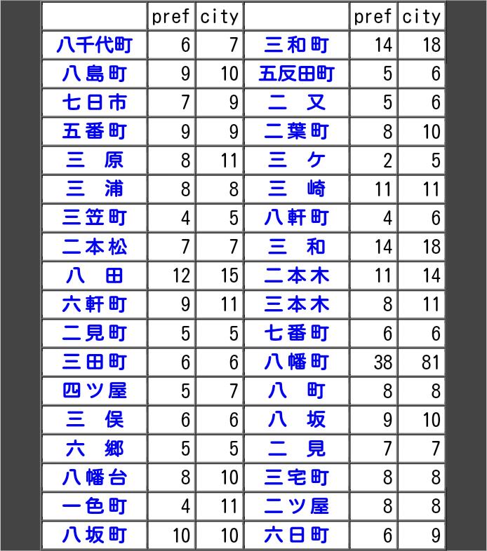 https://neorail.jp/forum/uploads/ss_tr003_placenames.png