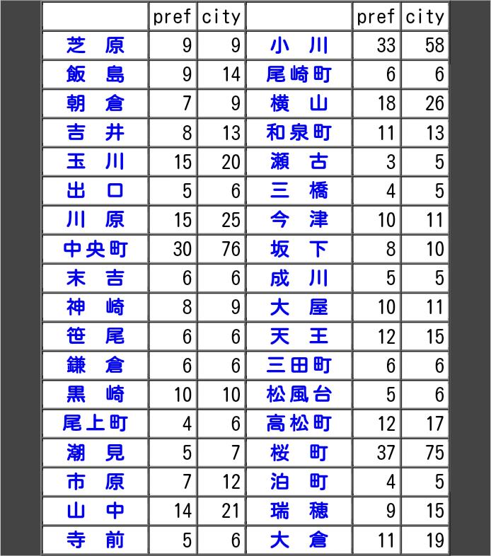 https://neorail.jp/forum/uploads/ss_tr006_placenames.png