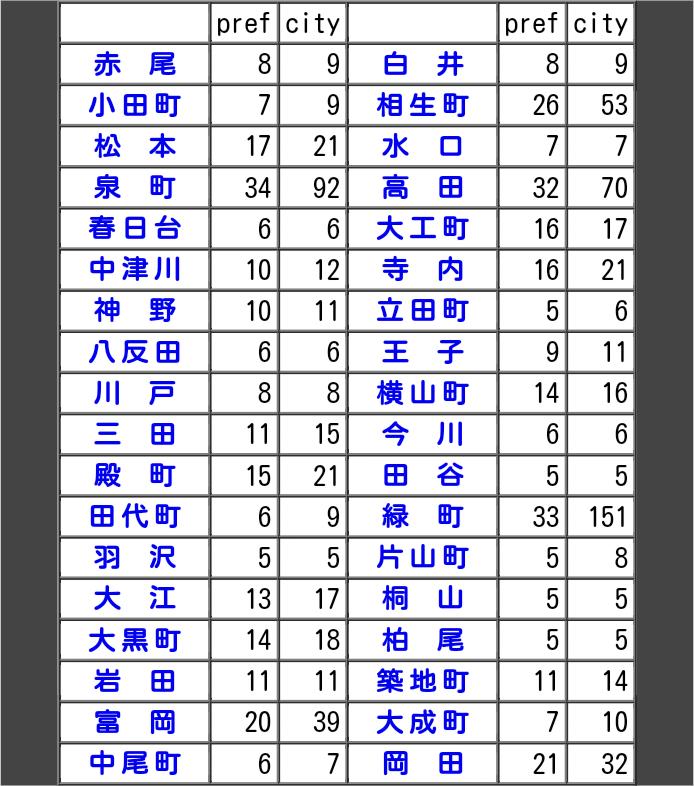https://neorail.jp/forum/uploads/ss_tr007_placenames.png