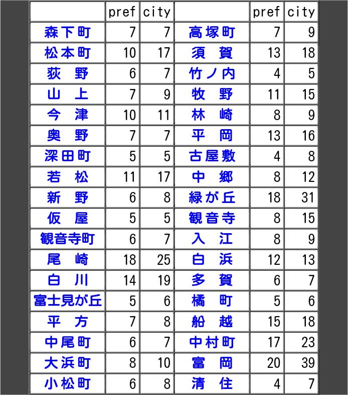 https://neorail.jp/forum/uploads/ss_tr008_placenames.png