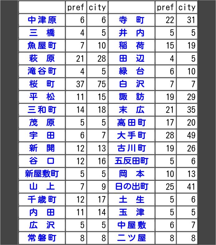 https://neorail.jp/forum/uploads/ss_tr009_placenames.png