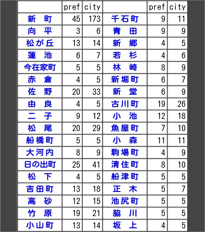 https://neorail.jp/forum/uploads/ss_tr010_placenames.png