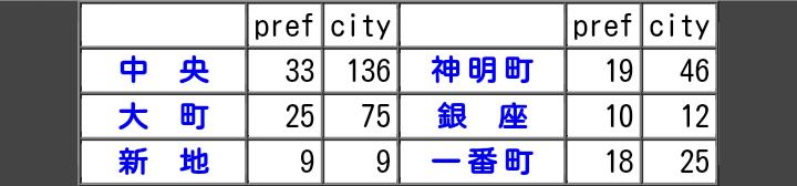 https://neorail.jp/forum/uploads/ss_tuf_placenames.png