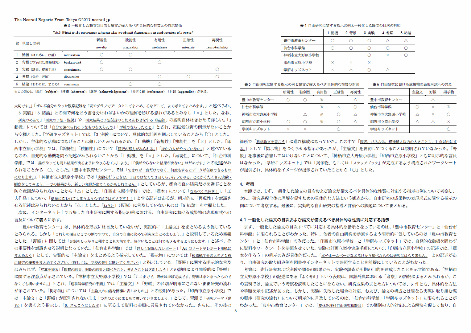https://neorail.jp/reports/20170128_A_Survey_of_Recent_JIYUU-KENKYU_in_Japan/preview_page3.png